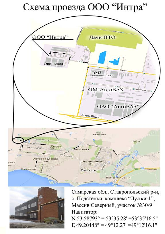 intra_map